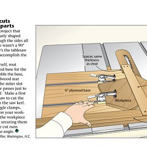 Cutting guide-  Wood Mag Tip Oct 2009